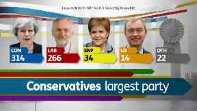 GENERAL ELECTION EXIT POLL 2017