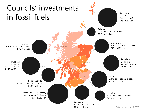Fossil fuels: How much did your council invest?