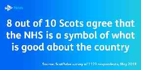 NHS ScotPulse graphic