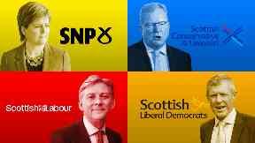 Debate: Scottish party leaders.