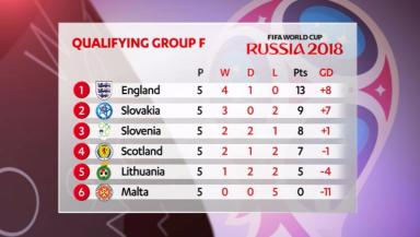 As it stands: Group F