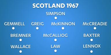 Scotland 1967 graphic