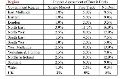 Impact assessment: 'Utterly grim reading', says SNP.