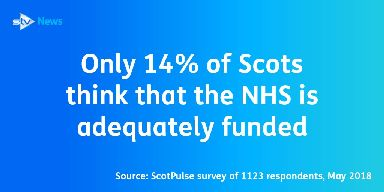 NHS ScotPulse graphic.