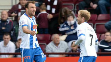Conrad Balatoni, Kilmarnock, Hearts, Premiership