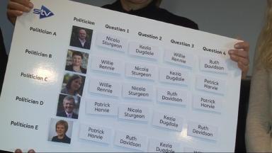 Scotland Debates: The Big Draw