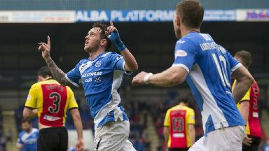 Scottish Premiership highlights: St Johnstone 1-0 Partick Thistle