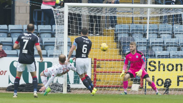 Dundee 1-1 Ross County: Staggies secure survival