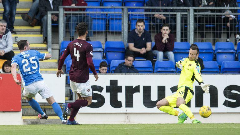 St Johnstone 1-0 Hearts: Kane strikes to stretch gap