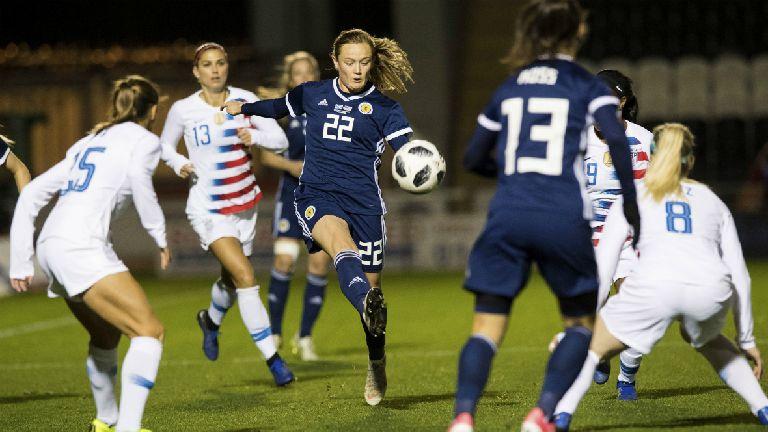 Women's World Cup: Scotland optimistic despite tough group