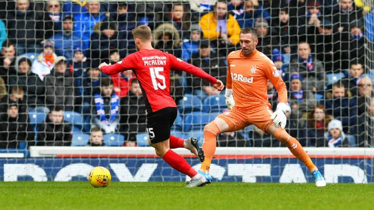 Premiership: Killie hold Rangers, Dons draw, Hibs win